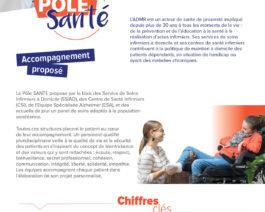 Fiche de présentation pôle santé (2019) – Réf. 85-920